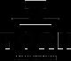 טורי Torii גבעתיים